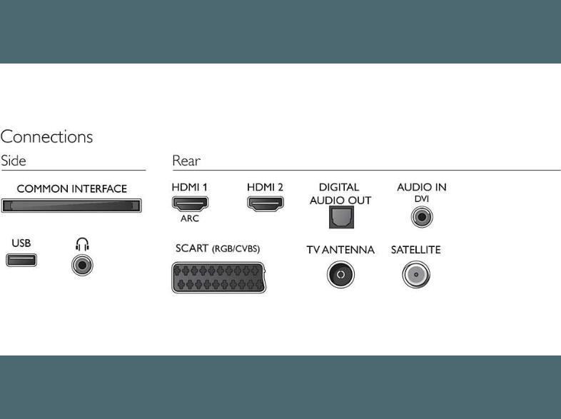 Bedienungsanleitung PHILIPS 32 PFK 410012 LED TV (Flat, 32