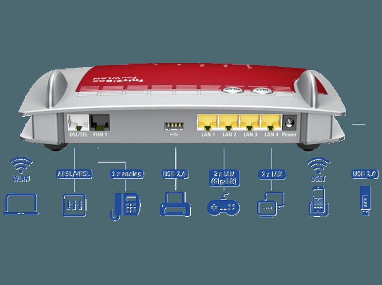 bedienungsanleitung avm fritz box 7360 wlan modem router mit telefonanlage bedienungsanleitung. Black Bedroom Furniture Sets. Home Design Ideas