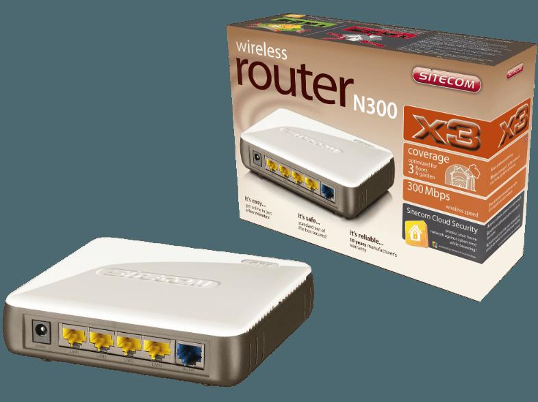 Sitecom WLR-3100 V2-002 Wi-Fi Router Windows 8 X64 Driver Download